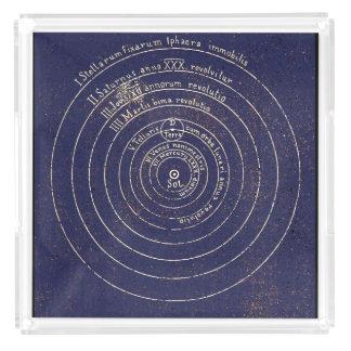 Copernican Heliocentrism-Serviertablett Acryl Tablett