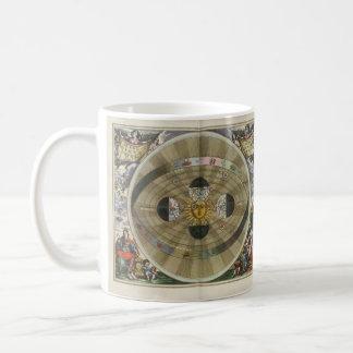 Copernican Weltsystem, Andreas Cellarius, 1661 Kaffeetasse