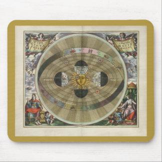 Copernican Weltsystem, Andreas Cellarius, 1661 Mousepad