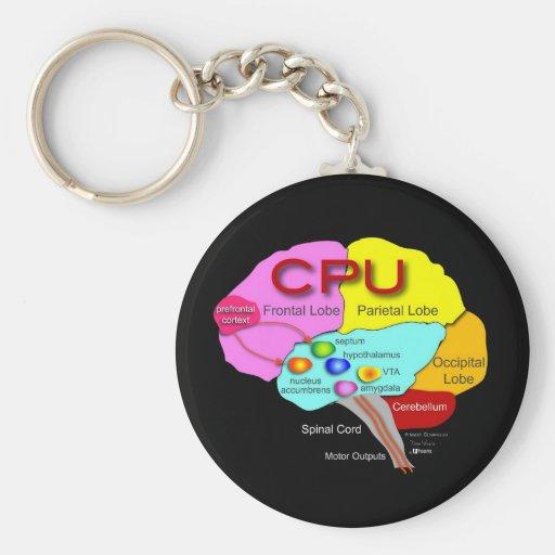 CPU-Gehirn Schlüsselband