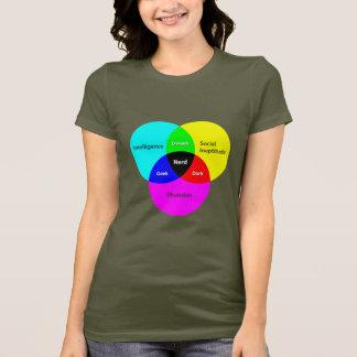 Damen T Nerd Venn Diagramms 2 T-Shirt