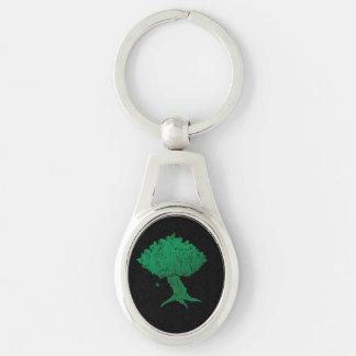 DAoC Hibernia Keychain Schlüsselanhänger