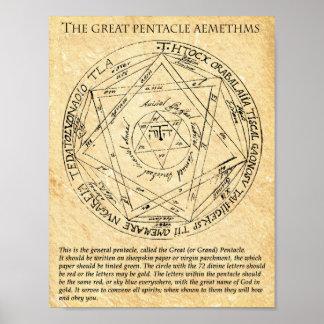 Das GROSSE PENTAGRAMM AEMETHMS Poster