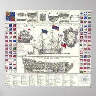 Das komplette Schiff Poster