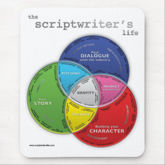Das Leben des Scriptwriters Mauspad