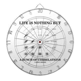 Das Leben ist nichts aber ein Bündel Dartscheibe