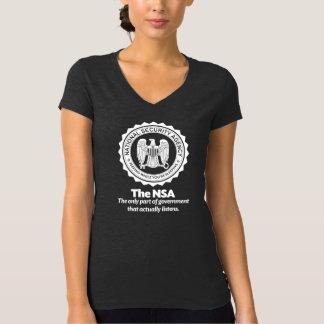 Das NSA