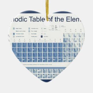 Das Periodensystem der Elemente Keramik Herz-Ornament