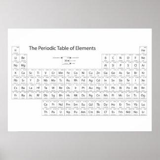 Das Periodensystem des Element-Plakats Poster