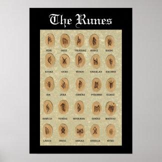 Das Runeplakat Poster