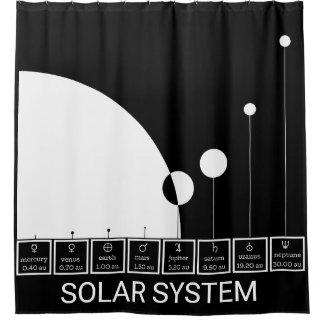 DAS SOLARsystem - abstraktes Modell Duschvorhang
