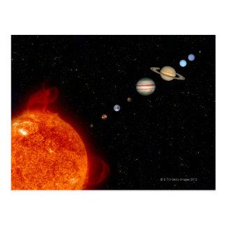 Das Sonnensystem 2 Postkarte