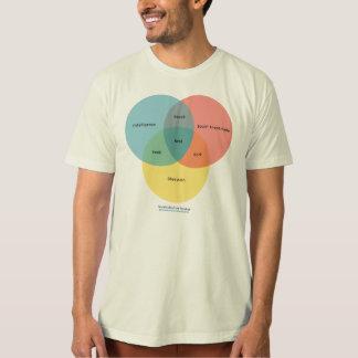 Das Sozialnebenkultur-Paradigma T-Shirt