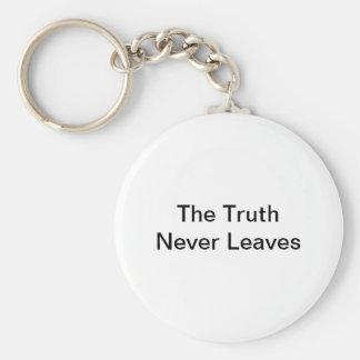 Das Wahrheits-nie Blätter Schlüsselanhänger