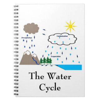 Das Wasser-Zyklus-Notizbuch Notizblock