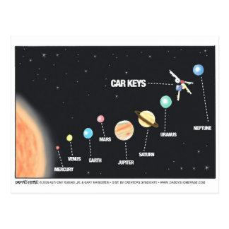 Weitere hilfreiche Links - Autoschlüssel Nachmachen