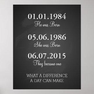 Daten, zum sich an des wichtigen Datums-Druckes zu Poster