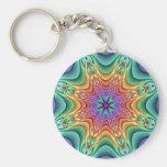 Dekoratives Kaleidoskop keychain Schlüsselanhänger