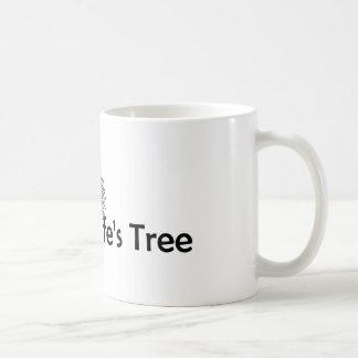 Der Baum des Lebens Kaffeetasse