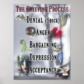 Der Sorgen machende Prozess Poster