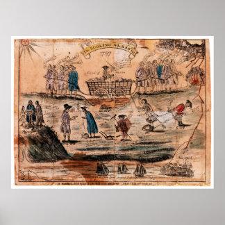 Der Spiegel für 1787 durch Amos Doolittle Poster
