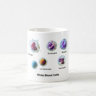 Diagramm der Blutkörperchen-Leukozyten Kaffeetasse