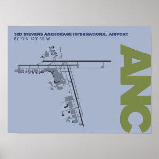 Diagramm-Plakat des Anchorage-Flughafen-(ANC) Poster