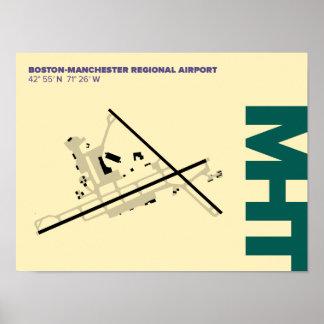 Diagramm-Plakat Manchester-Flughafen-(MHT) Poster