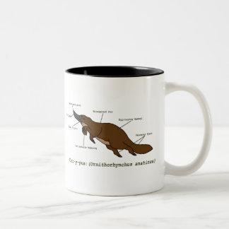 Die fantastische Platypus Tasse