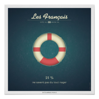 Die Franzosen, die nicht schwimmen können Poster