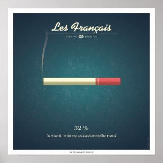 Die Franzosen, die rauchen Poster