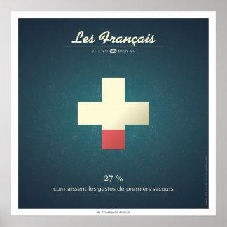 Die Franzosen und die Gesten erster Hilfen Poster