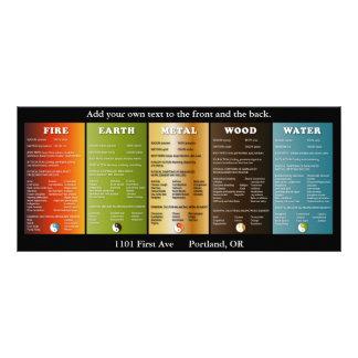Die fünf Elemente Werbekarte