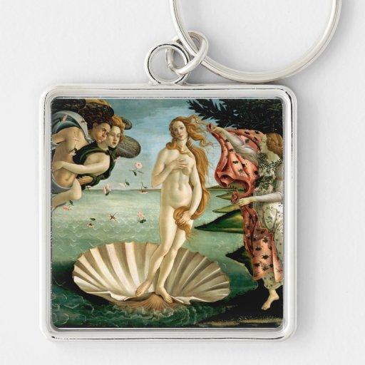 Die Geburt von Venus durch Botticelli Schlüsselbänder