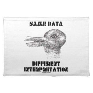 Die gleiche Daten-unterschiedliche Interpretation Tisch Set