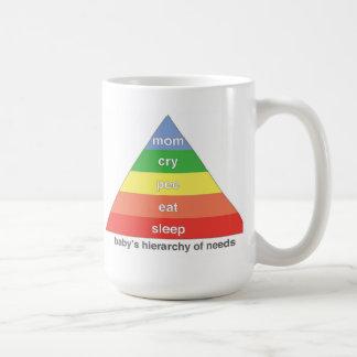 Die Hierarchie des Babys des Bedarfs - Mamma Kaffeetasse