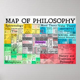 Die Karte des Philosophie-Plakats Poster