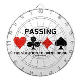 Die Lösung zu Overbidding führen (Brücke) Dart-scheibe