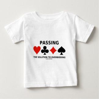 Die Lösung zu Overbidding führen (Brücke) T Shirts