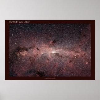 Die Milchstraße Poster