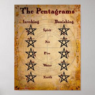 Die PENTAGRAMS Poster