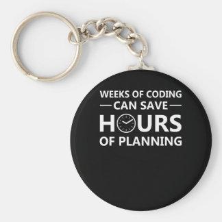 Die Programmierer-Wochen-Kodierung retten die Schlüsselanhänger