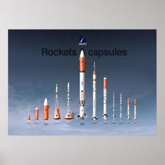Die Rockets und die Kapseln von Kopenhagen Poster