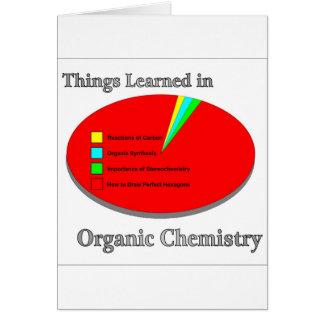 Die Sachen I gelernt in der Bio Chemie Karte