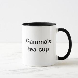 Die t-Schale des Gammas Tasse