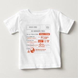 Die vier grundlegenden Kraft-Physik-Reihen Baby T-shirt