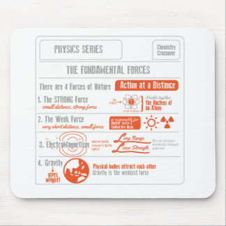 Die vier grundlegenden Kraft-Physik-Reihen Mauspads