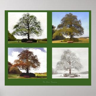 Die vier Jahreszeiten Poster