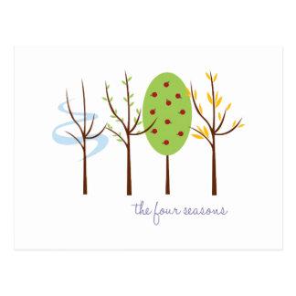 Die vier Jahreszeiten Postkarte