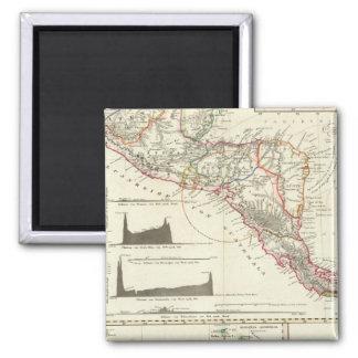 Die vulkanische Reihe von Guatemala Quadratischer Magnet